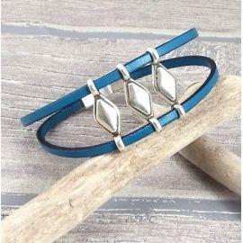 kit bracelet fin turquoise et argent